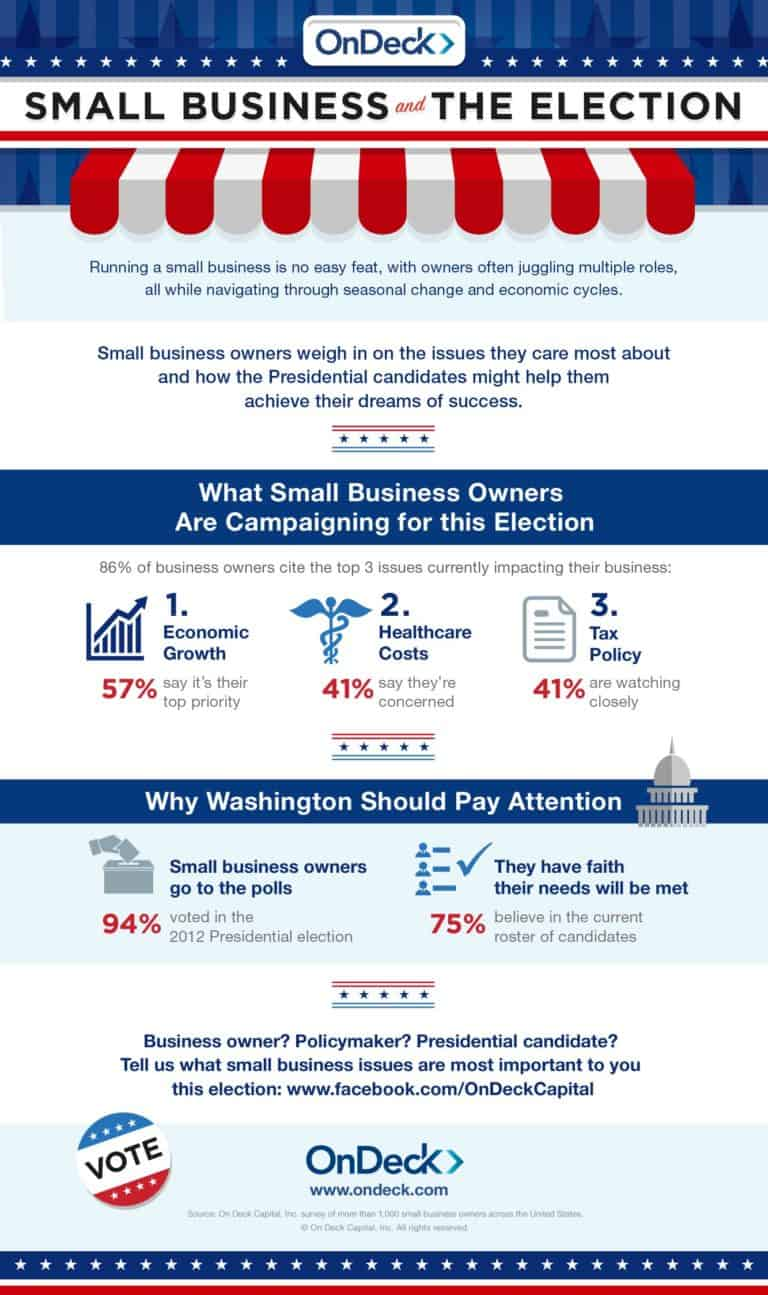 economic issues of 2016 election The 2016 presidential candidates were hillary clinton and donald trump their party affiliation helps you understand their economic plans democrats promote the.