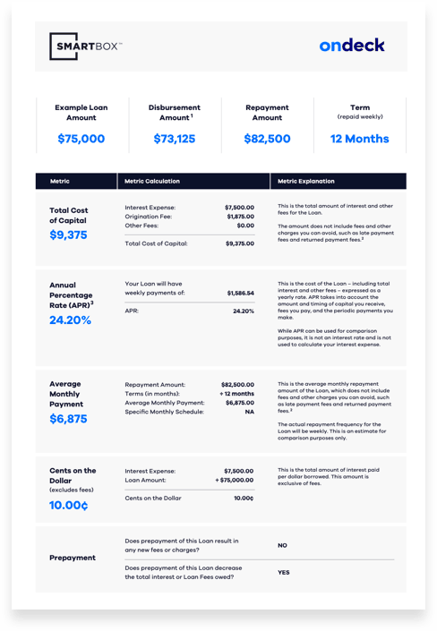 smartbox-capital-comparison-tool